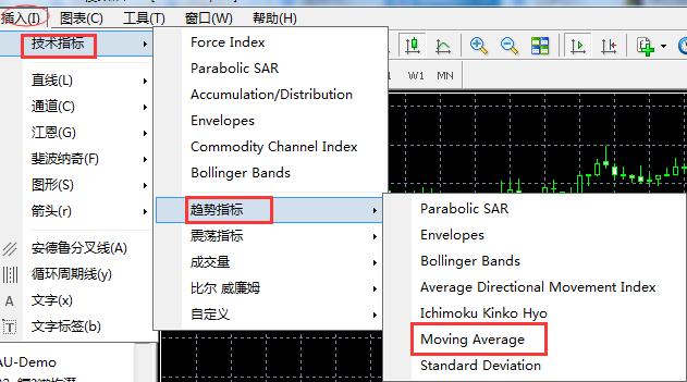 在MT4上在哪里可以简单的设置顾比均线?