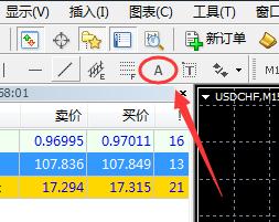 在MT4上图表上备注信息怎么操作?