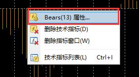 Exness外汇MT4上怎么将Bears Power指标的线条加粗