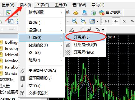XM,MT4,画线工具