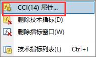 Exness外汇MT4怎么修改CCI指标的时间周期
