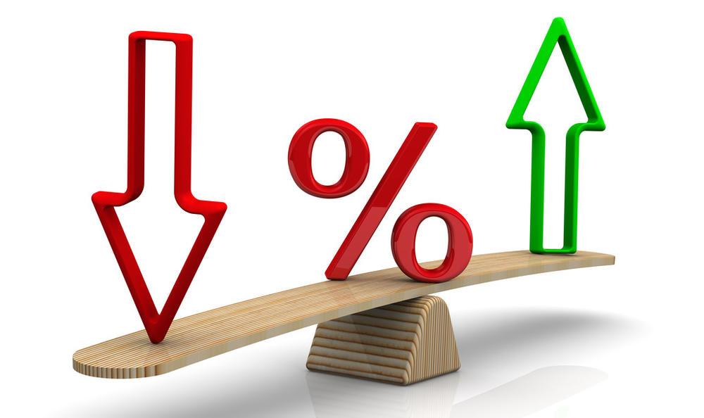 利率如何影响货币对